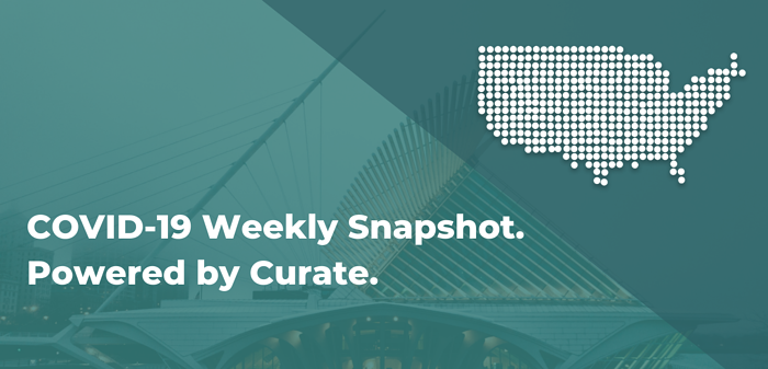 COVID-19 Weekly Snapshot. Powered by Curate.